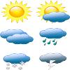 بررسی و ارزیابی مدل Lars-WG در شبیه سازی داده های هواشناسی حوزه آبریز گرگانرود در دوره آماری 1981 – 2011 میلادی